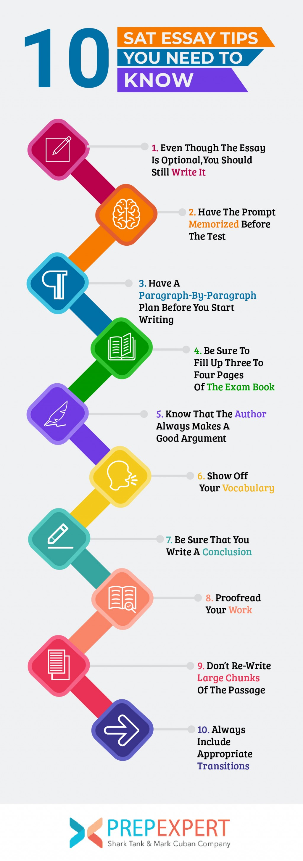 001 239645 Essaytips 060618 Sat Essay Tips Singular Pdf Writing Prepscholar Large