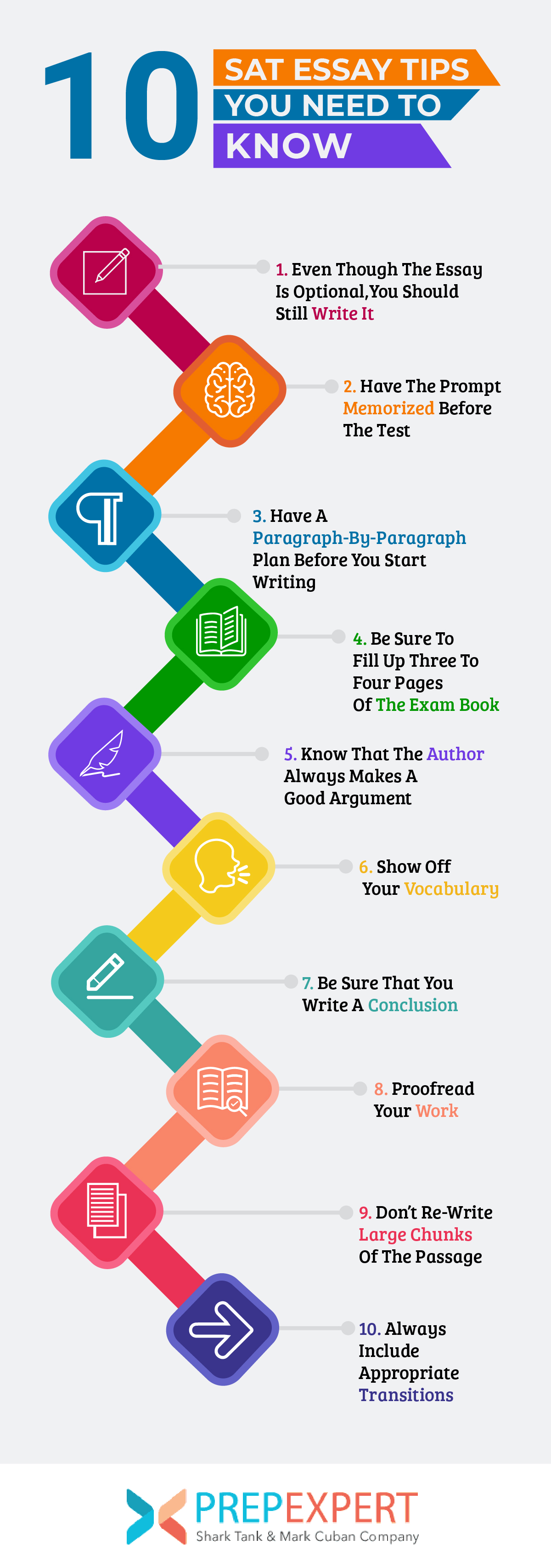 001 239645 Essaytips 060618 Sat Essay Tips Singular Pdf Writing Prepscholar Full
