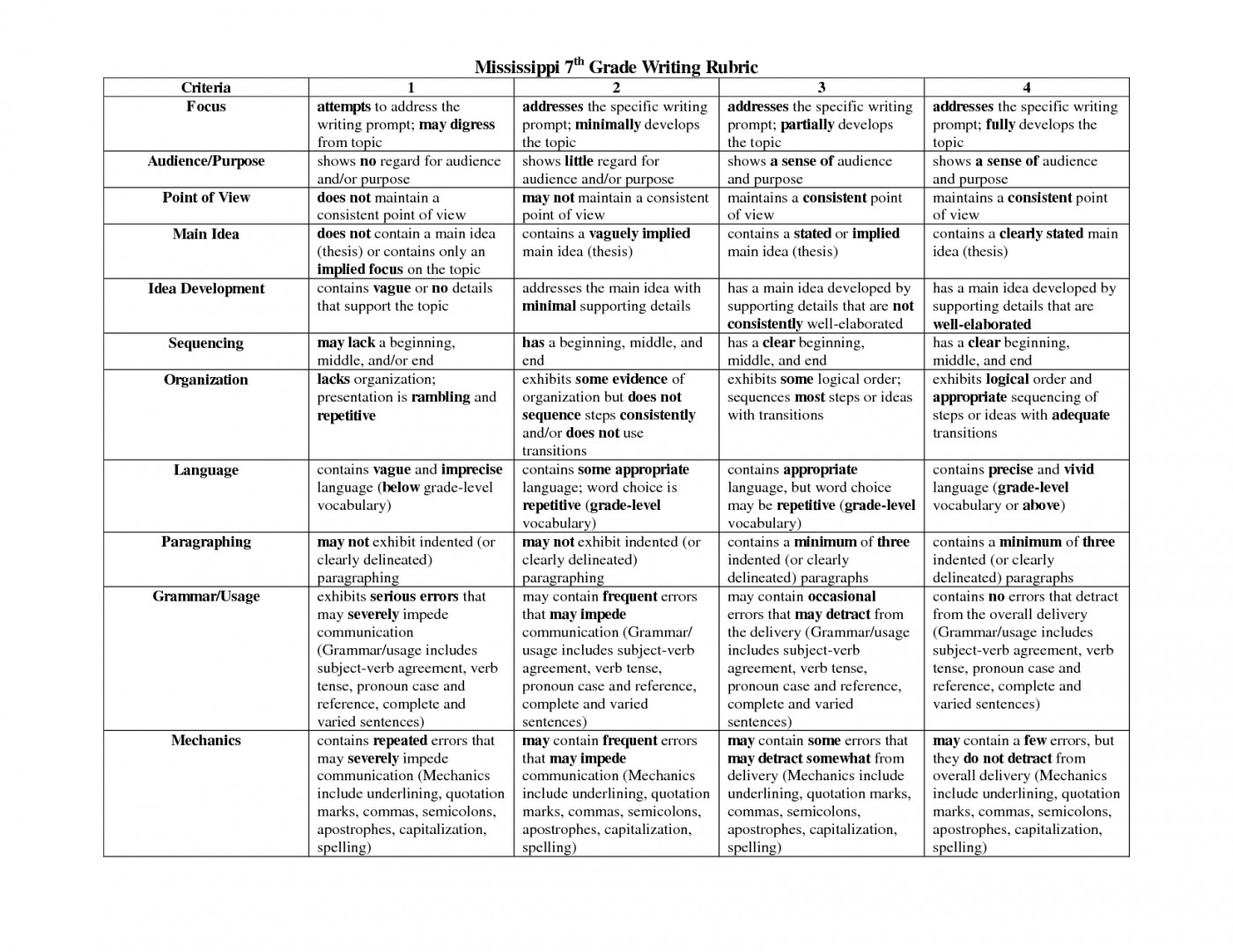 list of research topics