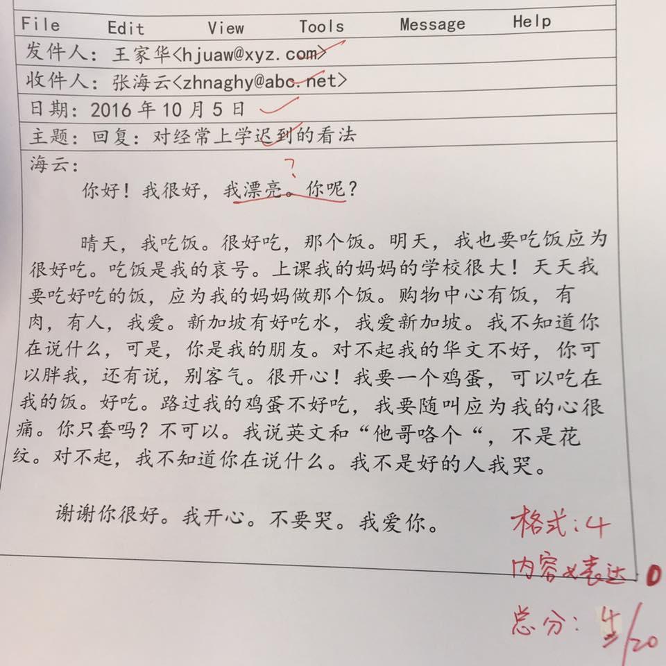 001 Chinese Essay Amazing Art Topics Vce Formats Sheet Full