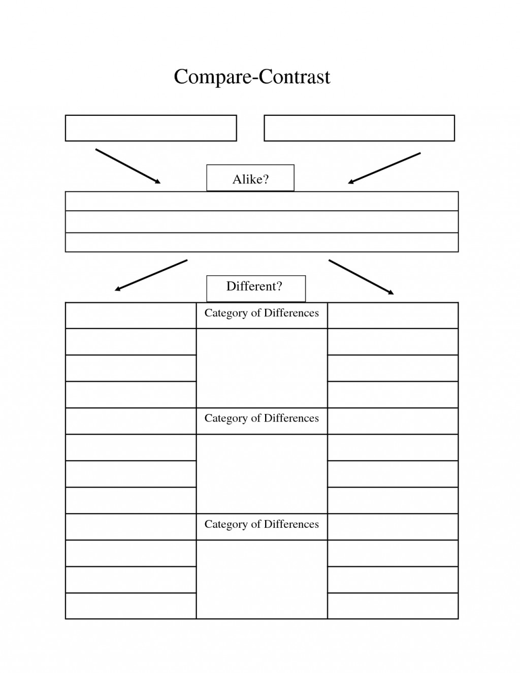 001 Compare And Contrast Essay Graphic Organizer Wondrous Middle School Large