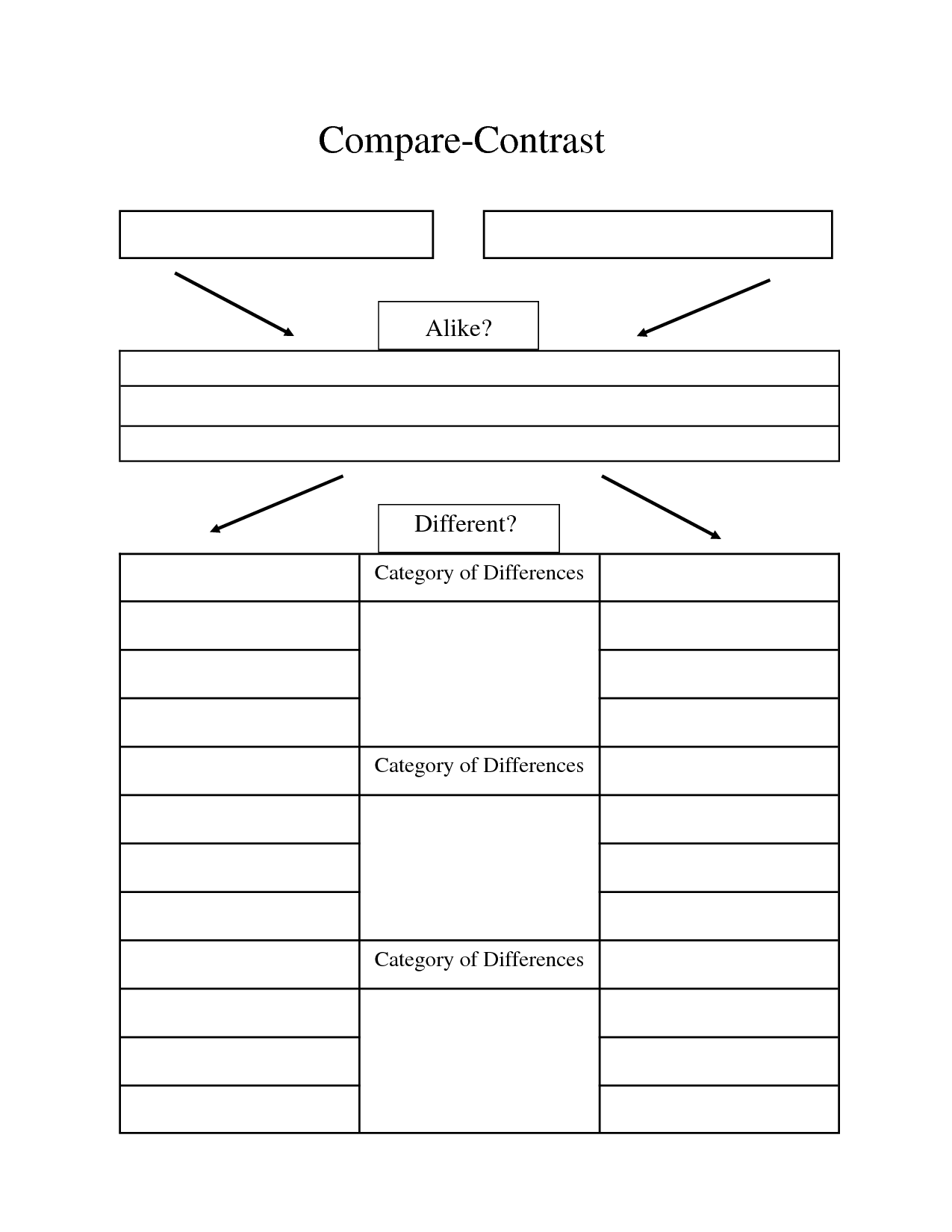 001 Compare And Contrast Essay Graphic Organizer Wondrous Middle School Full