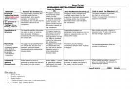 001 Compare And Contrast Essay Rubric Example 007352296 1 Wondrous College 7th Grade 320