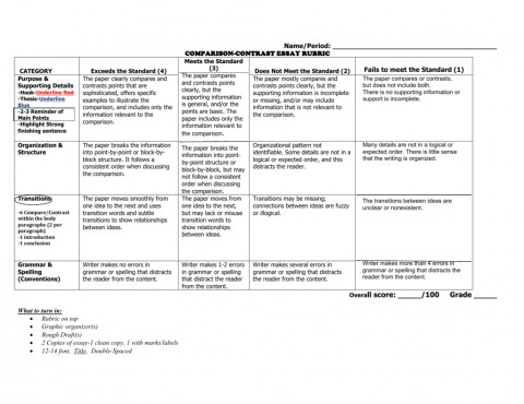001 Compare And Contrast Essay Rubric Example 007352296 1 Wondrous 3rd Grade High School 480