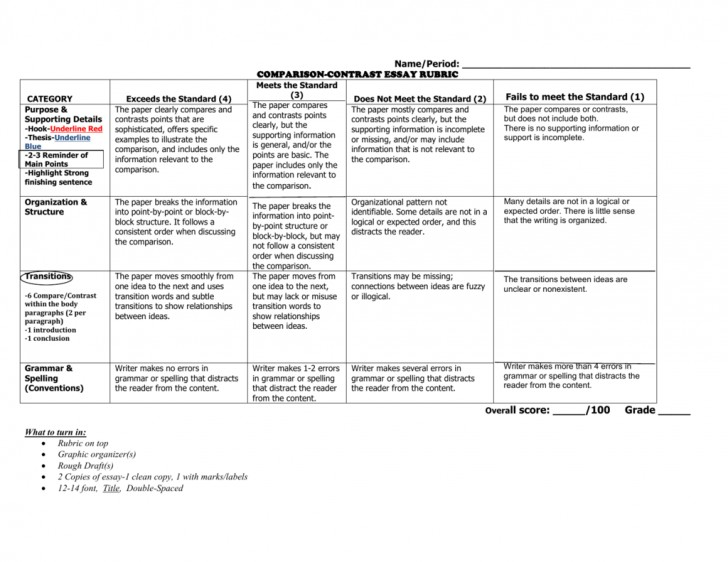 001 Compare And Contrast Essay Rubric Example 007352296 1 Wondrous College 7th Grade 728