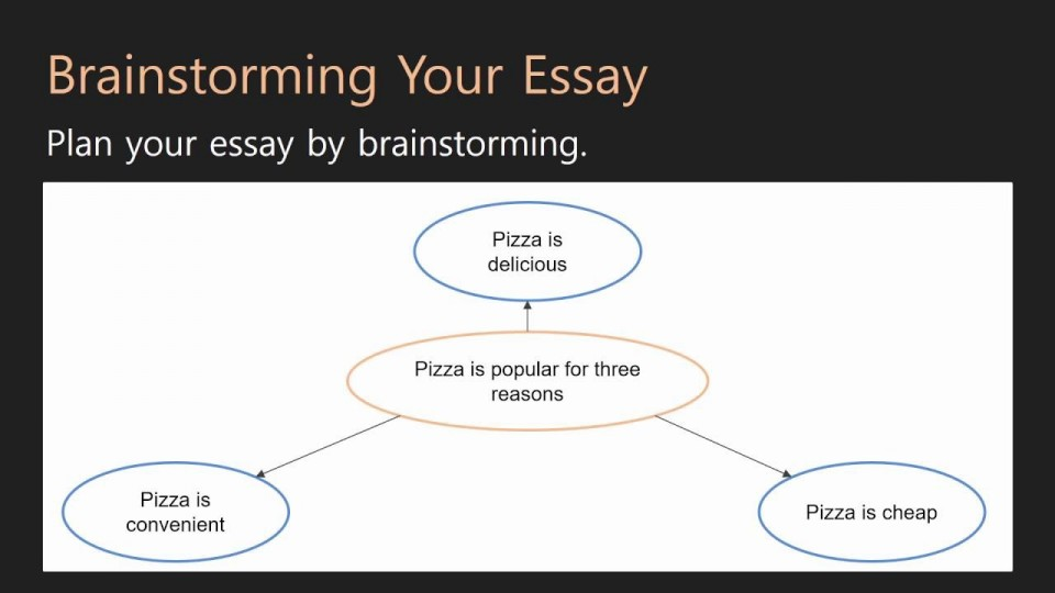 001 Essay Brainstorming Maxresdefault Outstanding Writing Techniques Topics College 960