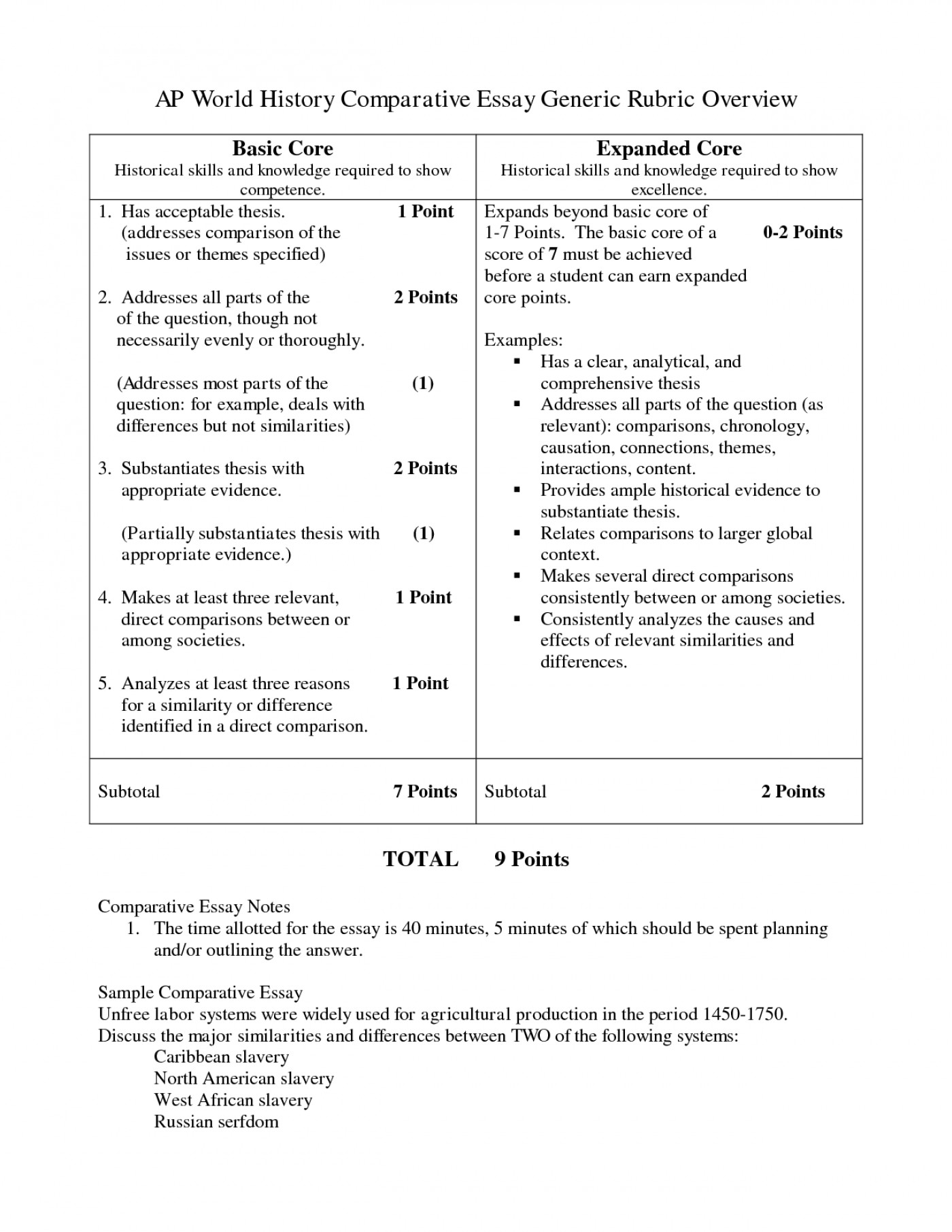 001 Essay Example Ap World Striking Rubrics Ccot Comparison Rubric 1400