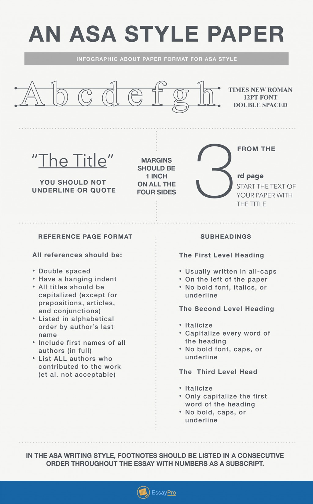 001 Essay Example Asa Remarkable Format Reference Generator Heading Citation Large