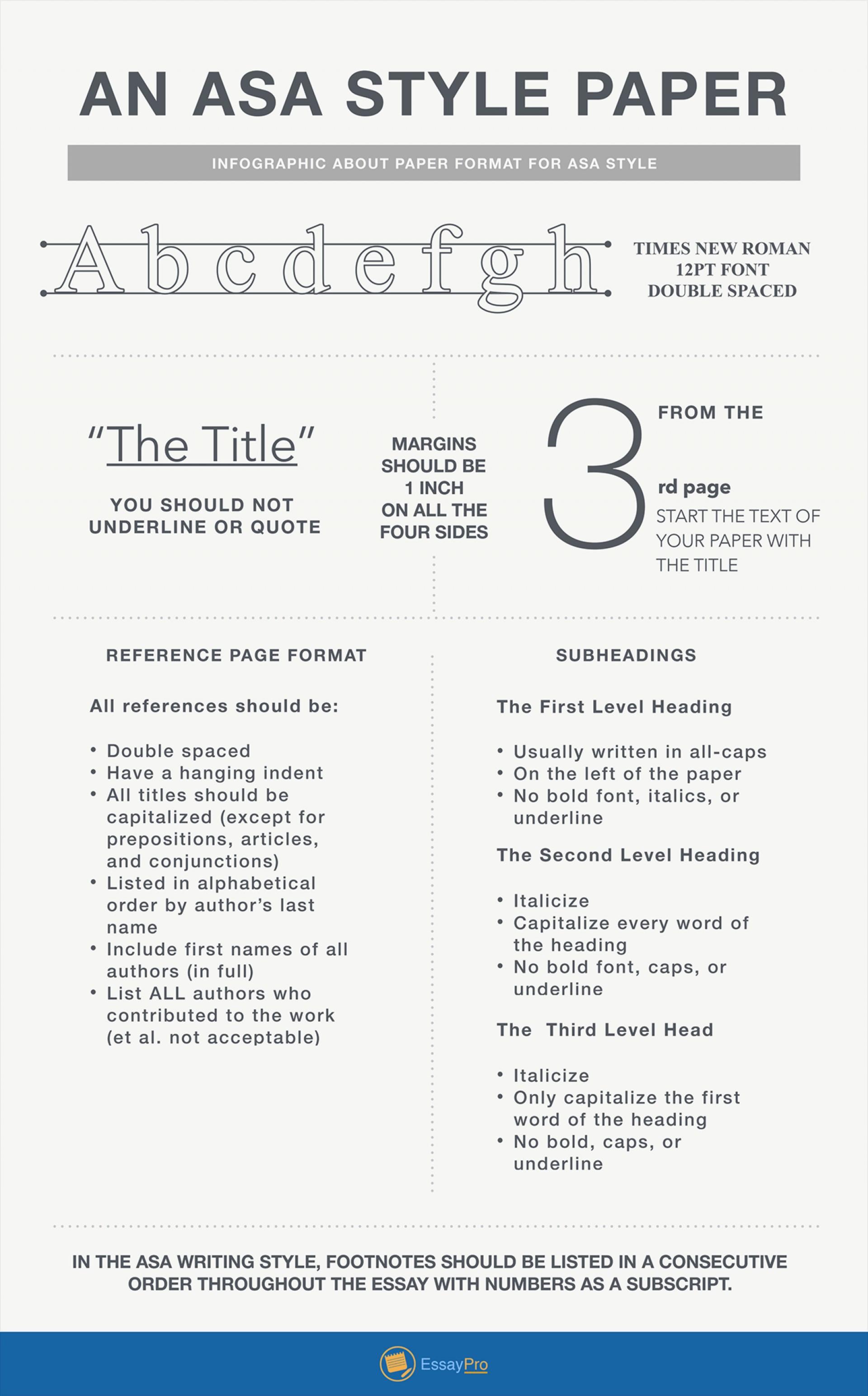 001 Essay Example Asa Remarkable Format Reference Generator Heading Citation 1920