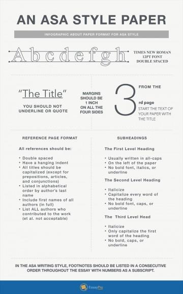 001 Essay Example Asa Remarkable Format Reference Generator Heading Citation 360