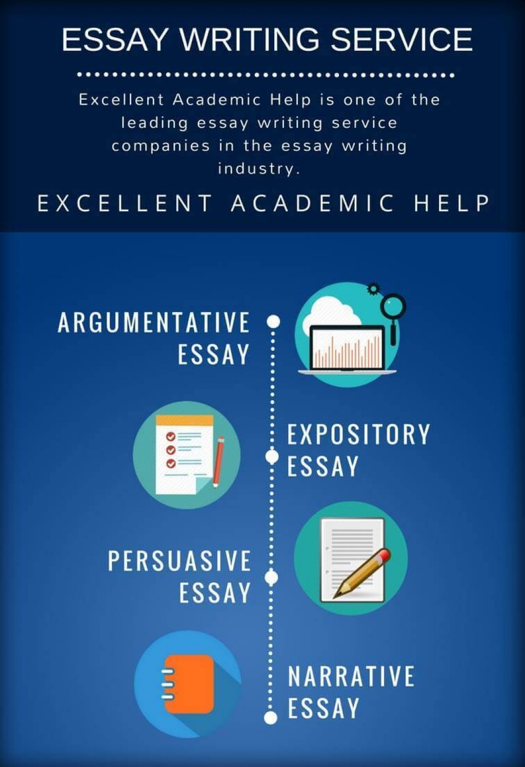001 Essay Example Cheap Writing Top Service Reviews 2017 Canada Large