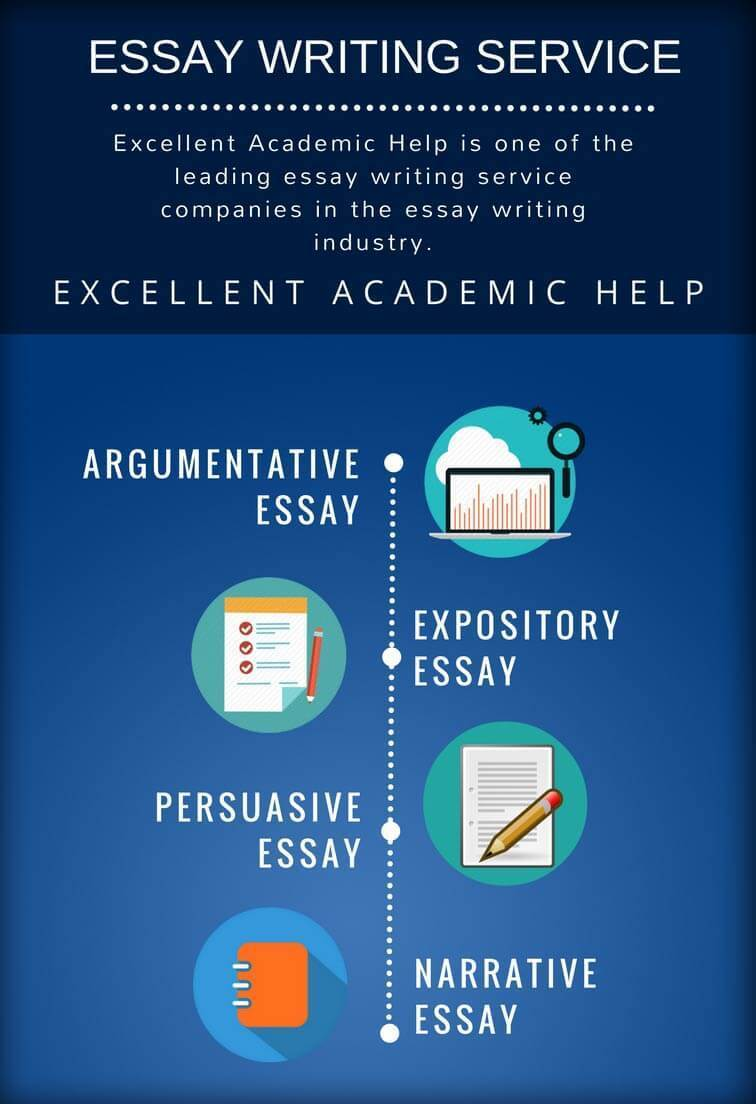 001 Essay Example Cheap Writing Top Service Reviews 2017 Canada Full