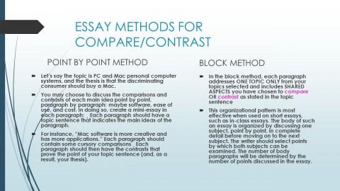 001 Essay Example Compare And Contrasting Contrast Point By Writing Method In Kannada Sli Methods Models Methodology Sample Pdf Urdu Hindi Methodologie Ielts Wonderful Outline 480