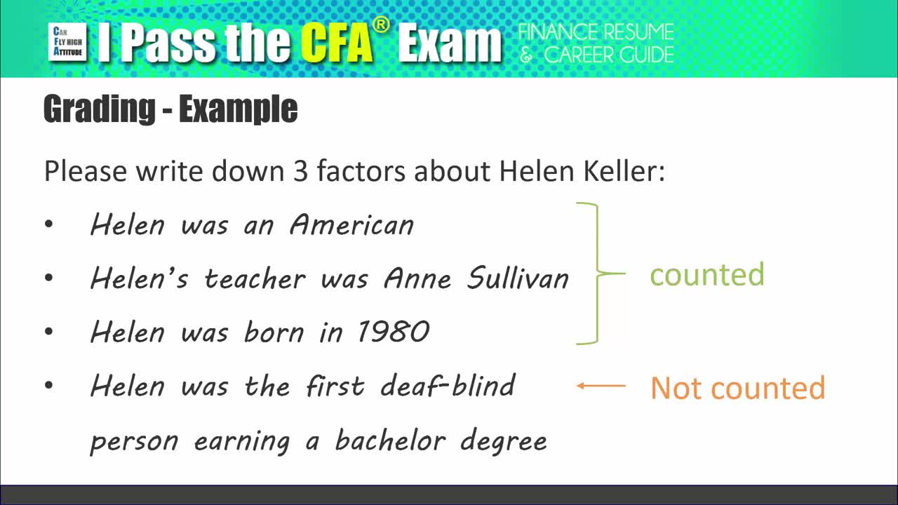 001 Essay Example Exam Level Overview And Prep Tips Stirring Cfa 3 Sample Questions Examples Full