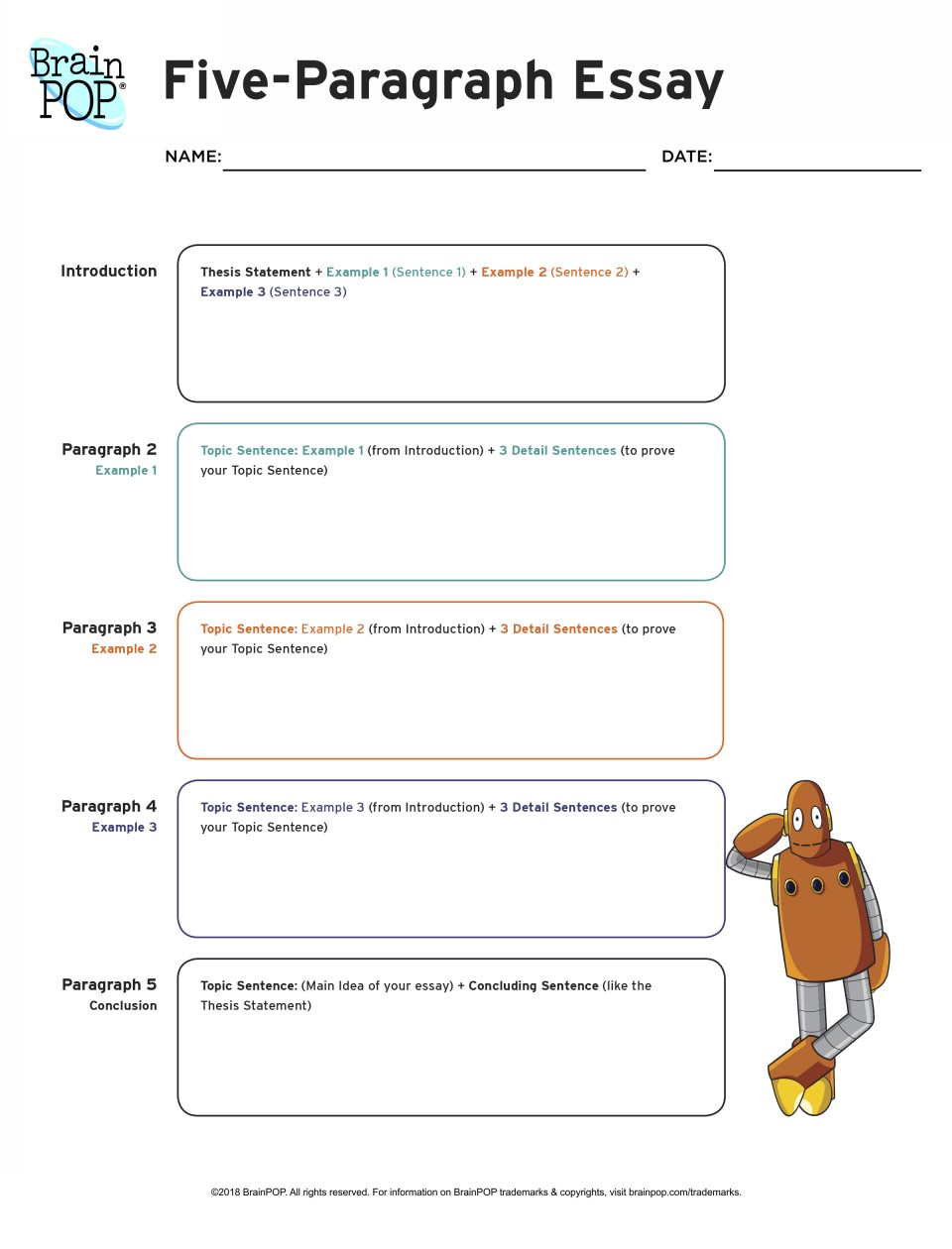 001 Essay Example Five Paragraph Graphic Wonderful Organizer High School Definition 5 Pdf 960