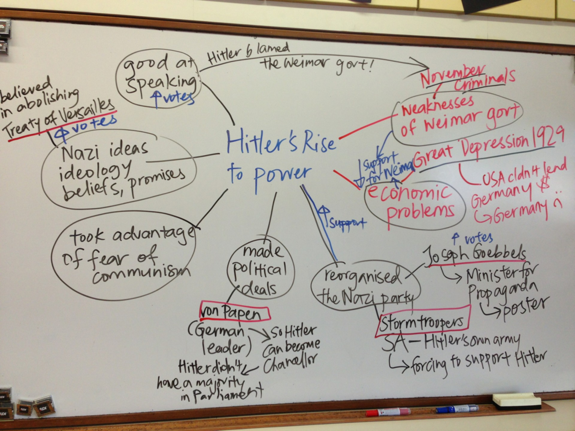 001 Essay Example Hitlers Rise To Power 1349216 Orig Impressive Hitler's Free Reasons For 1933 1920
