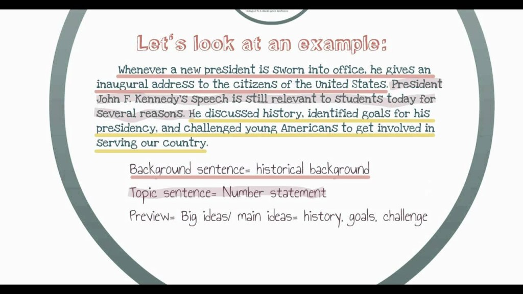 001 Essay Example Maxresdefault How To Write An Intro Paragraph Awful For Analytical Introduction About Yourself Start Introductory Large
