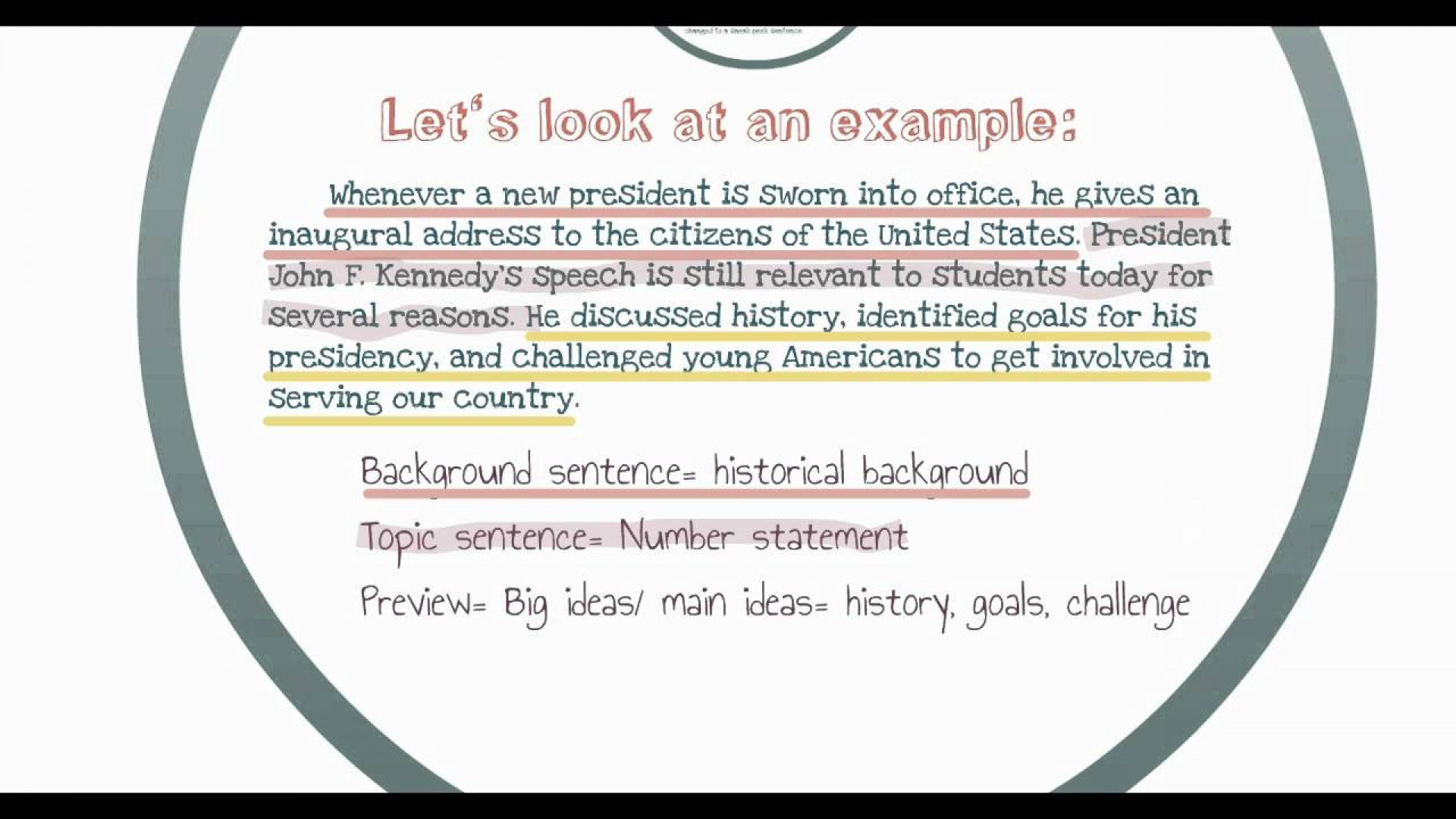 001 Essay Example Maxresdefault How To Write An Intro Paragraph Awful For Analytical Introduction About Yourself Start Introductory 1920