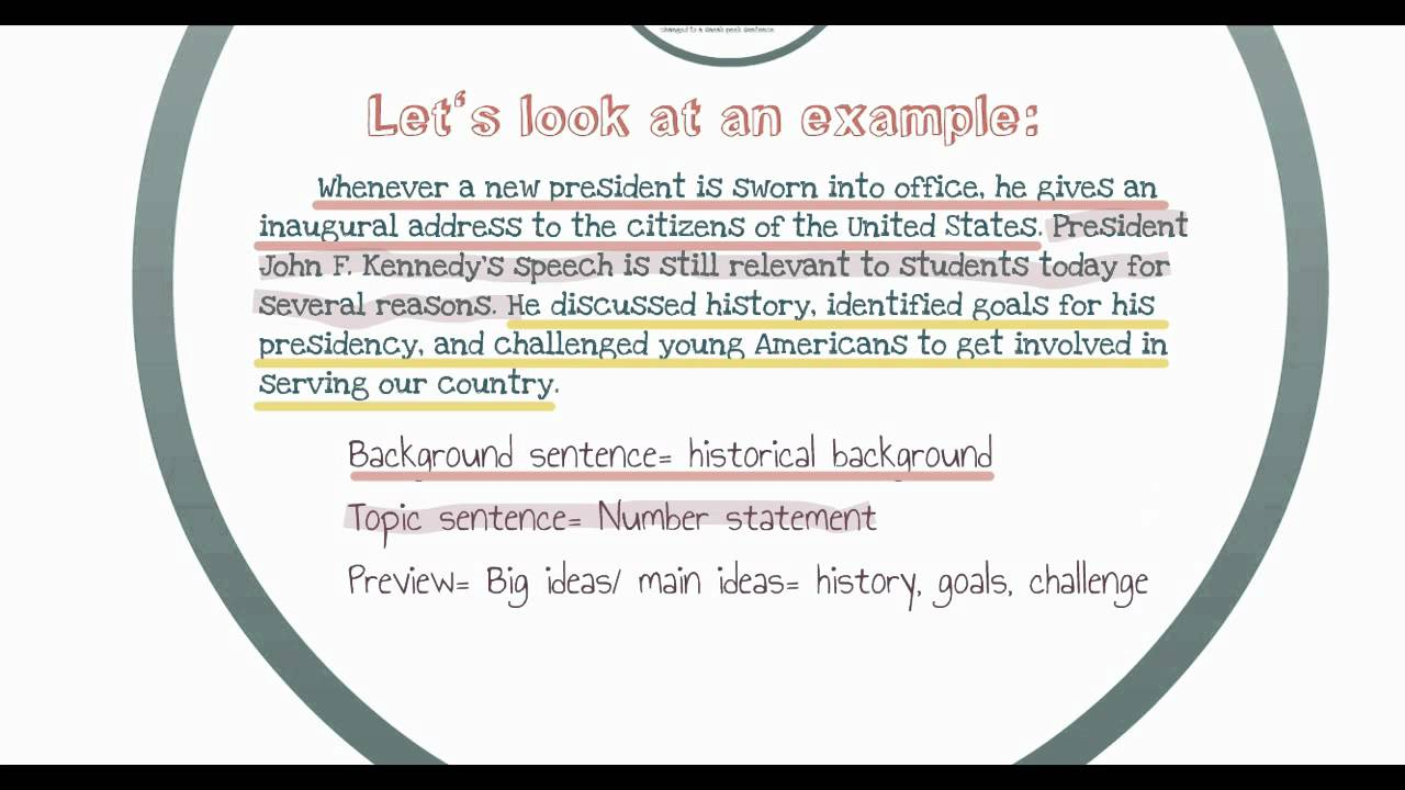 001 Essay Example Maxresdefault How To Write An Intro Paragraph Awful For Analytical Introduction About Yourself Start Introductory Full