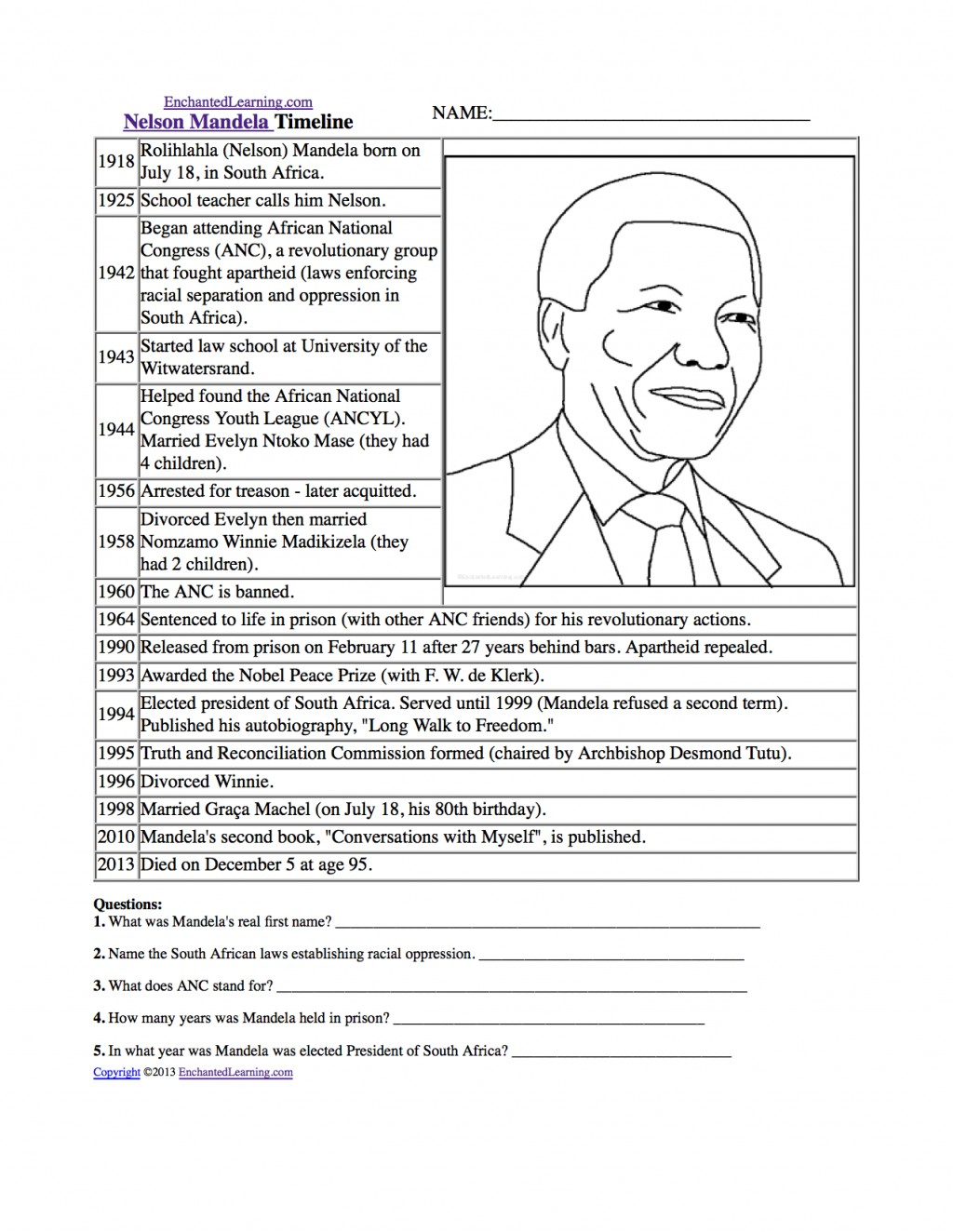 001 Essay Example Nelson Mandela Archaicawful Questions Research Paper Topics Large