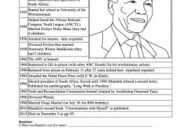 001 Essay Example Nelson Mandela Archaicawful Questions Research Paper Topics