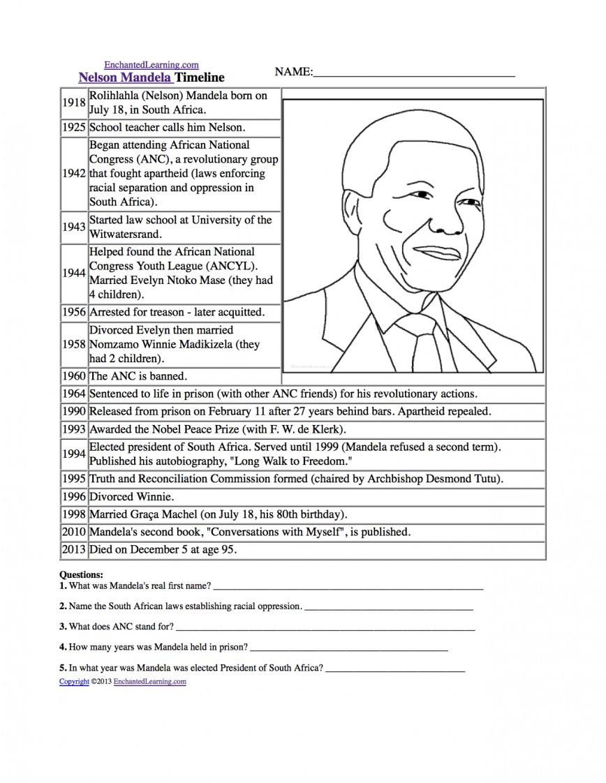 001 Essay Example Nelson Mandela Archaicawful Outline Pdf