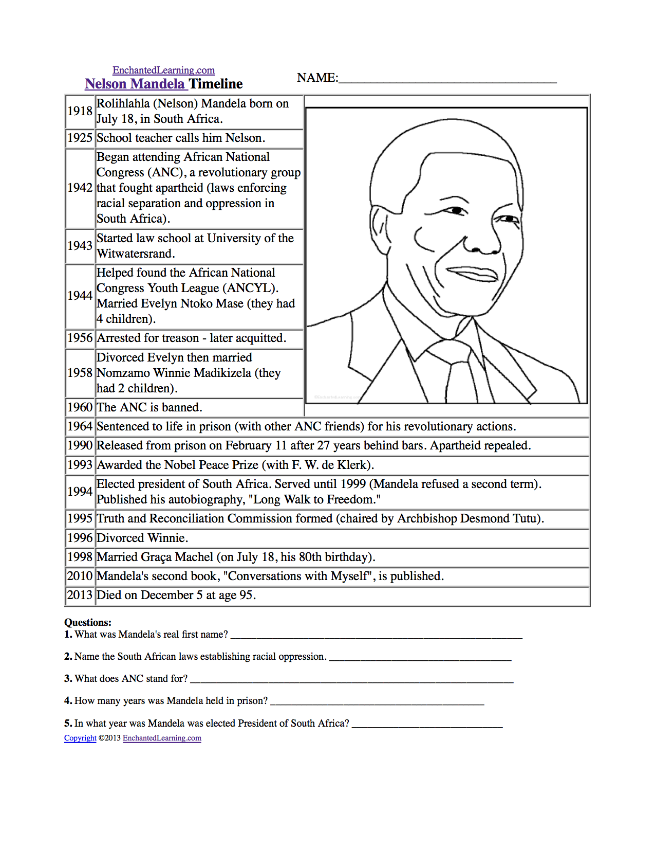 001 Essay Example Nelson Mandela Archaicawful Questions Research Paper Topics Full