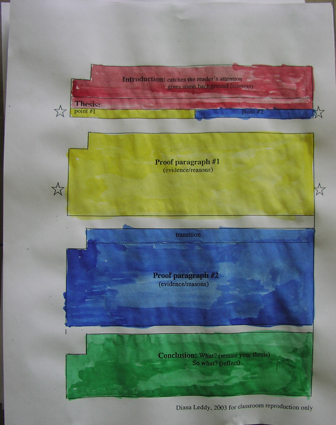 001 Essay Example P1010050 Jpg Fantastic Painted Painting Description Sample Structure