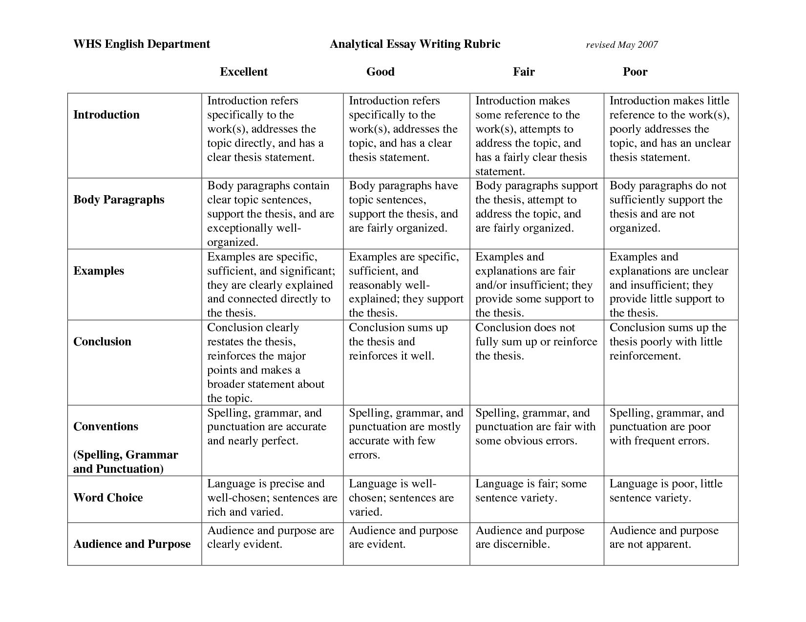 001 Essay Example Rubrics For Writing Rare Pdf Contest Full