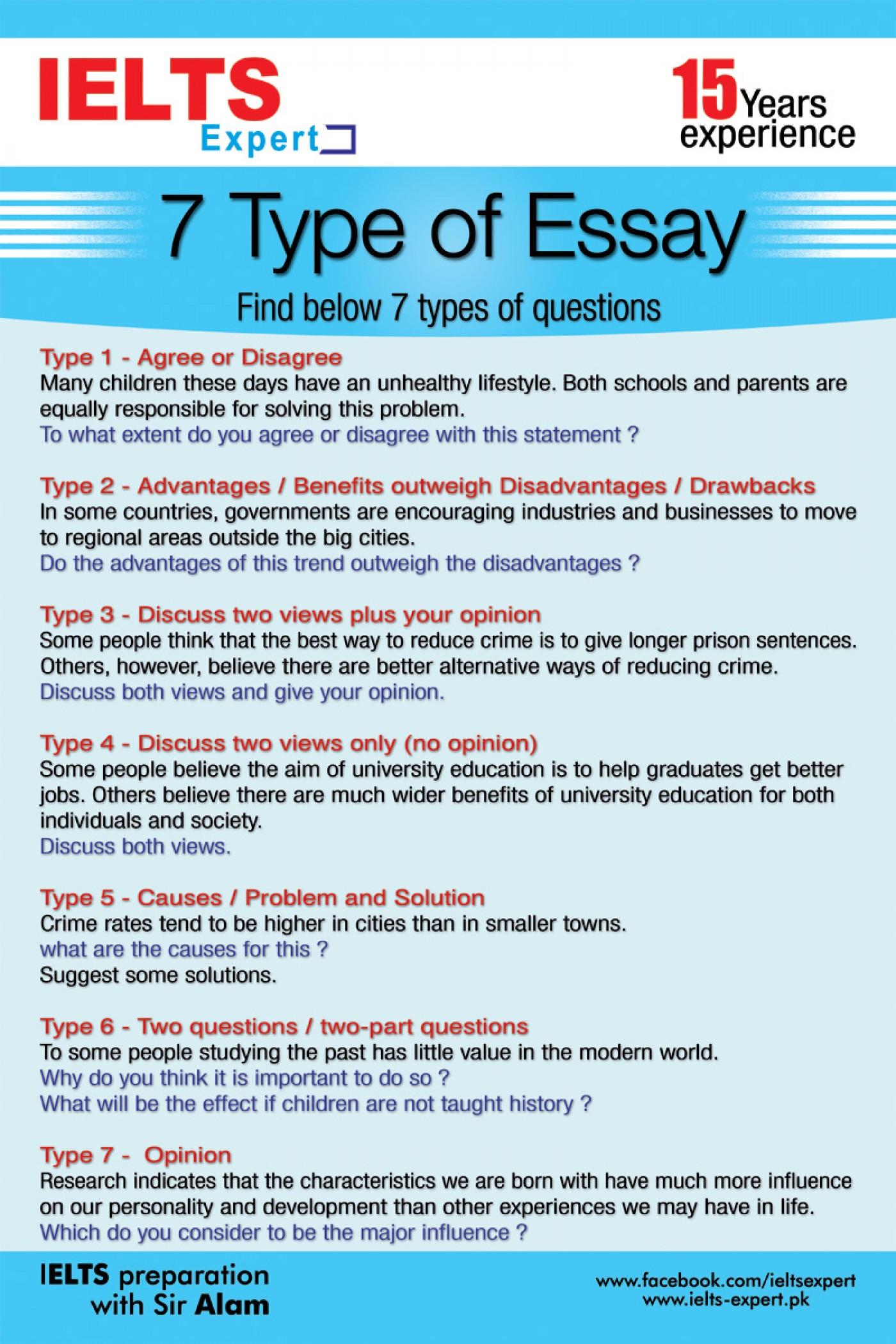 type of essays in ielts