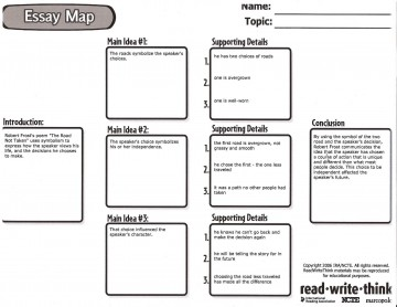 001 Essay Map Essaymap Formidable Pictorial Example Pdf Outline 360