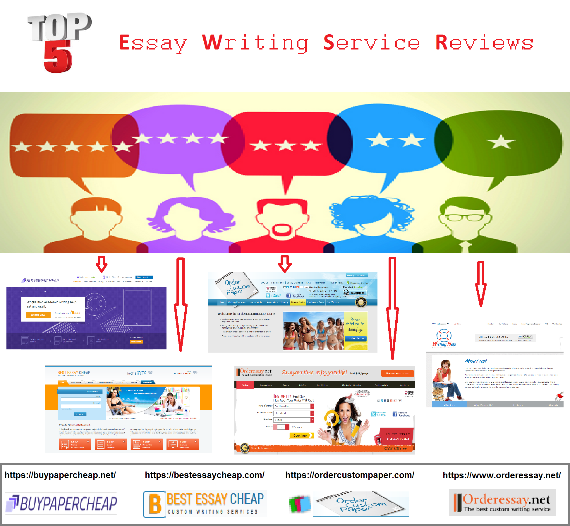 001 Essay Writing Service Reviews Custom Services From Best Essays Paper Sites Company Ideas Of Sale Discount Br Singular 2017 Top Full