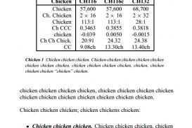 001 Fbfga1z Essay Example Beautiful Chicken In Hindi Pox Biryani