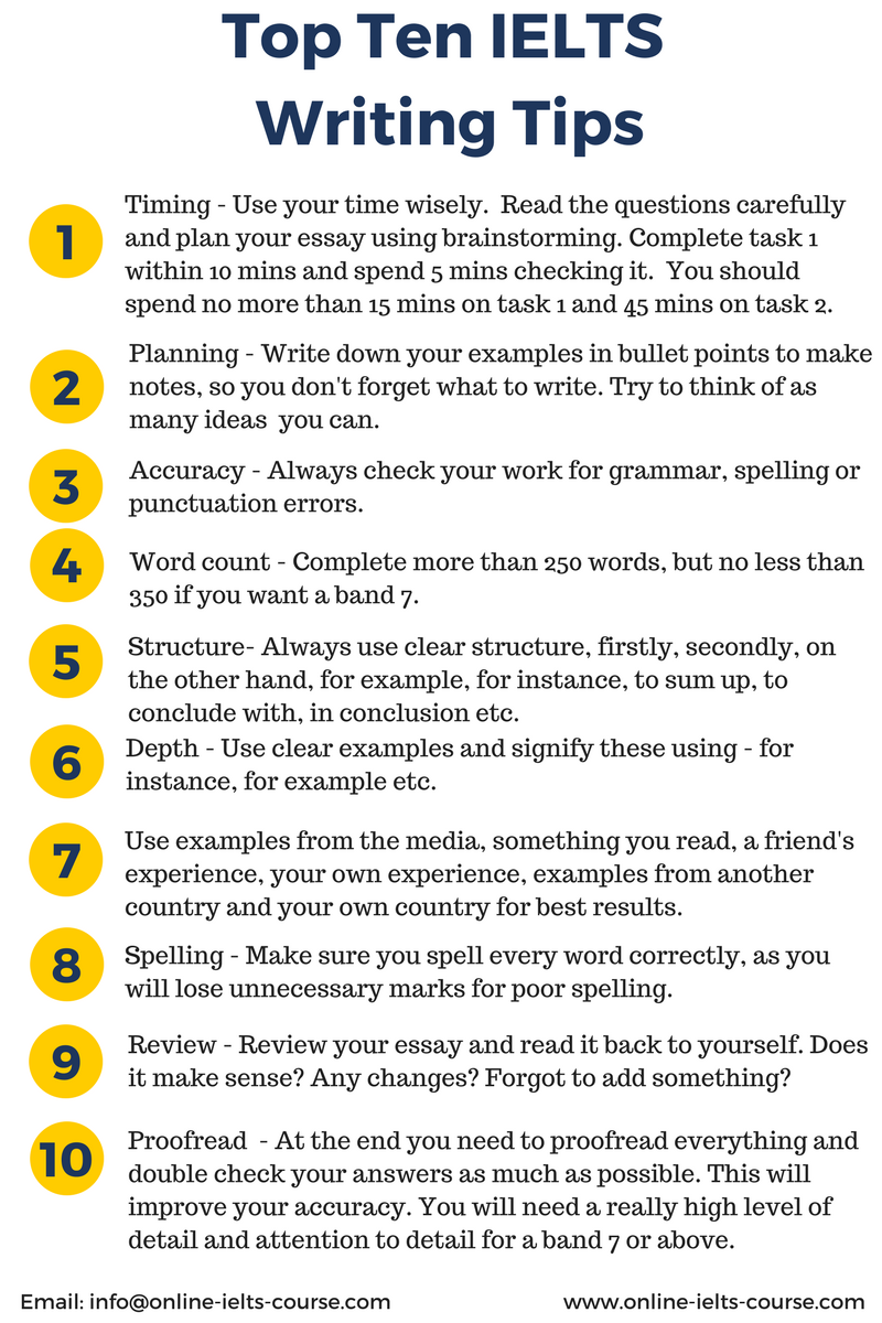 ielts writing test samples with answers