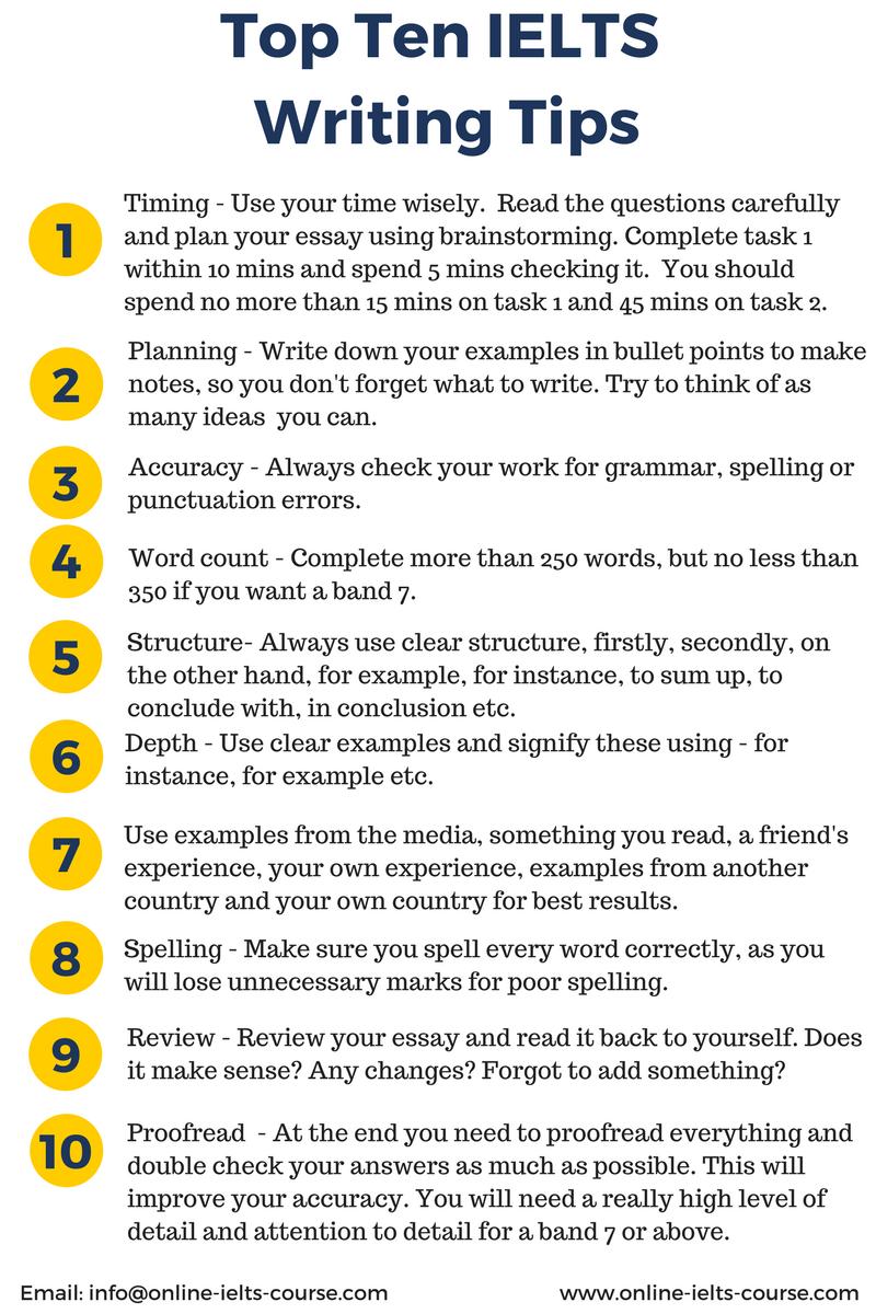 001 Ielts Essay Writing General Training Ilets Top Ten Tips Online Preparation Format C76421 05ba75c064fa4f49bcabc70bde80db Examples Pdf Band For Unique Topics Samples Full