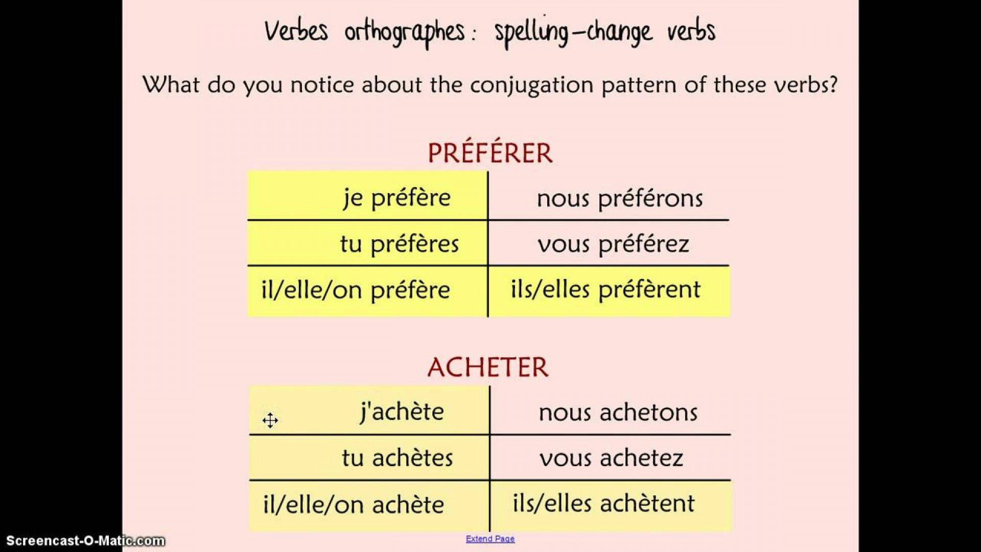 001 Maxresdefault Essay Example Essayer Conjugation Breathtaking French Future Verb Past 1920