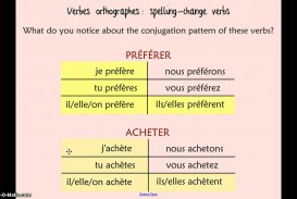 001 Maxresdefault Essay Example Essayer Conjugation Breathtaking French Future Verb Past