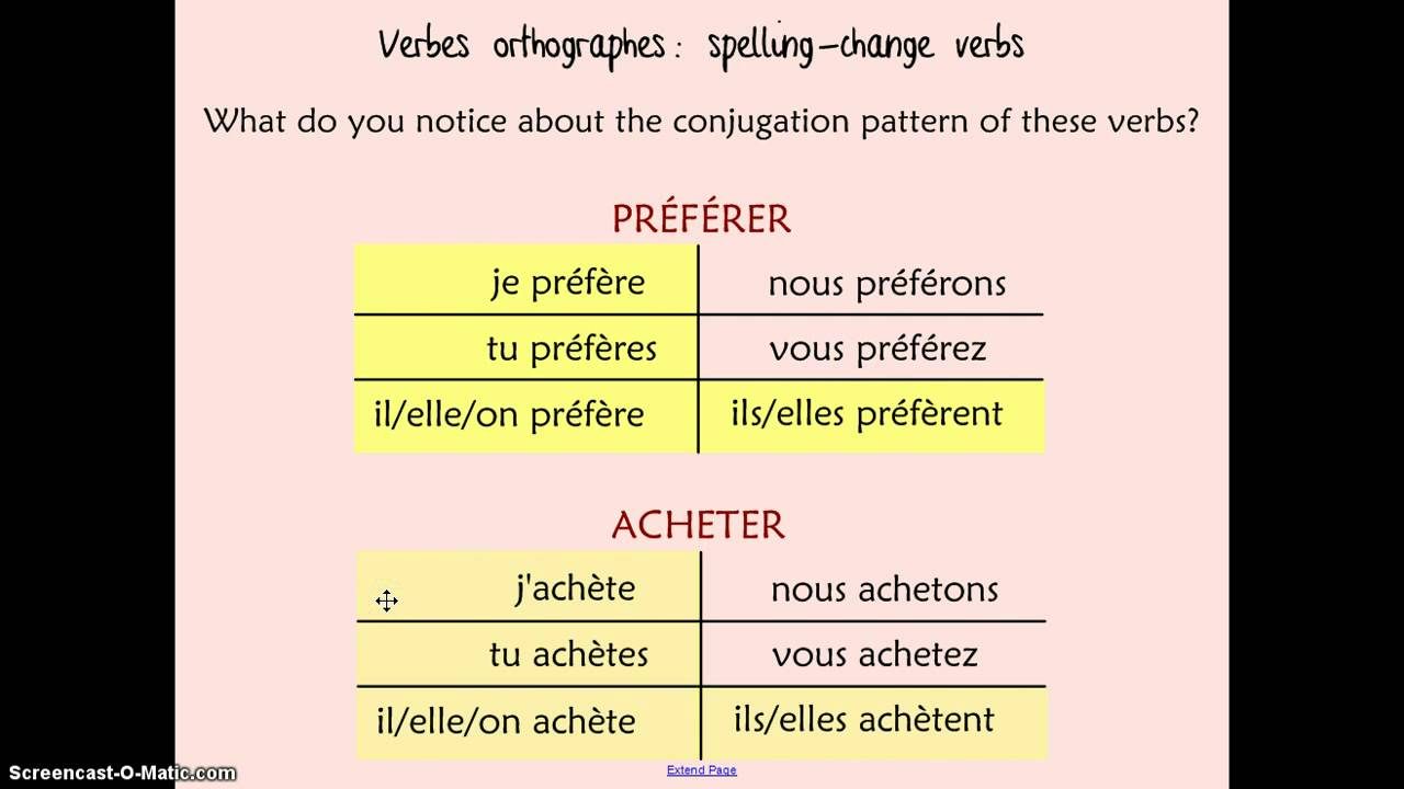 001 Maxresdefault Essay Example Essayer Conjugation Breathtaking French Future Verb Past Full