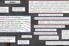 001 Maxresdefault Essay Example Nettles Wonderful Poem Analysis Tall Annotated