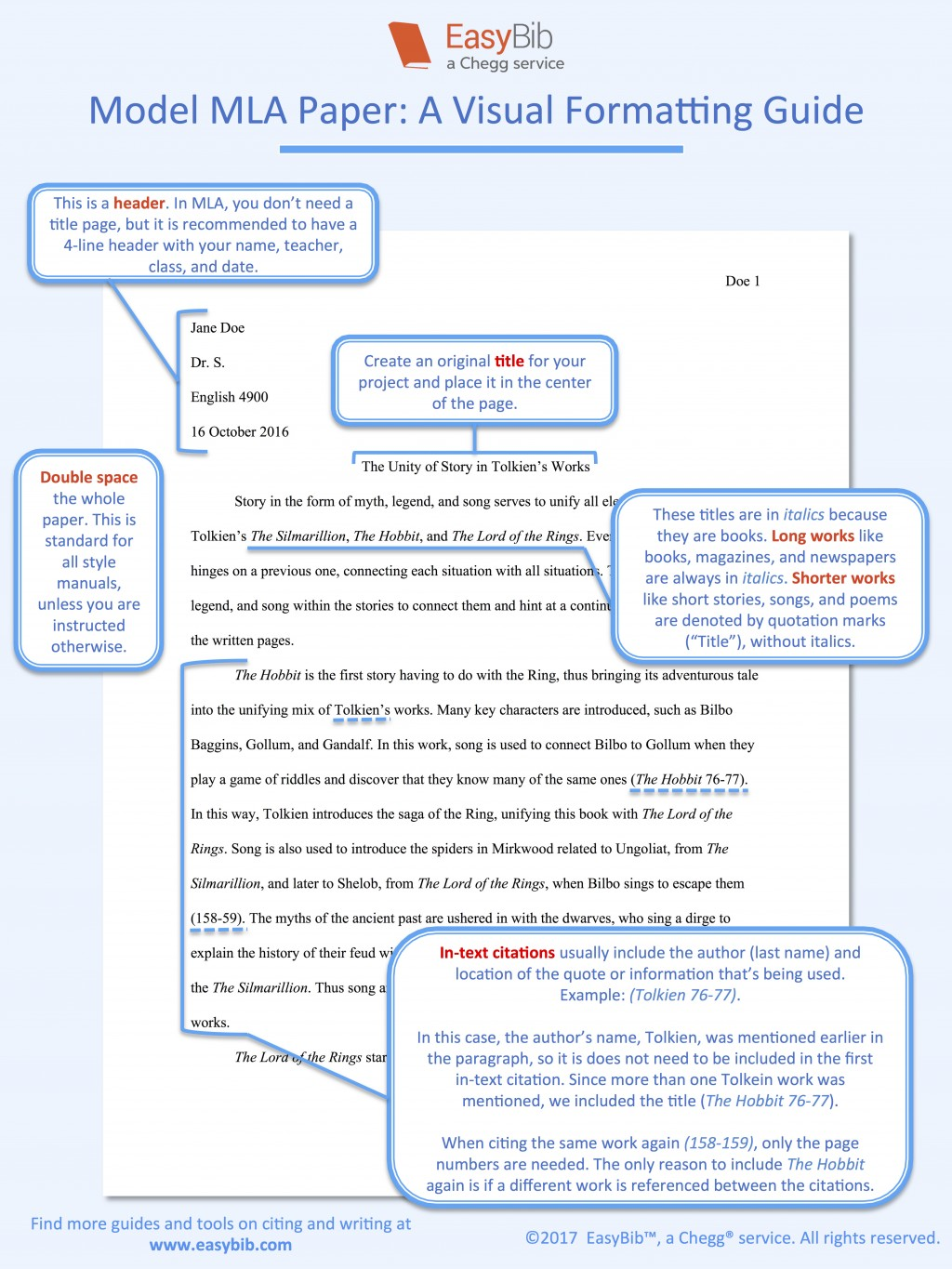 001 Mla Format Essay Example Model Paper Rare Style Pdf Large