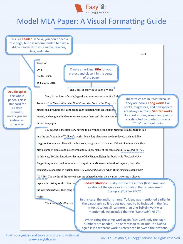 001 Model Mla Paper Essay Magnificent Title Page Informative Outline Cite In Anthology Large