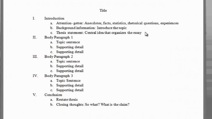 001 Paragraph Essay Outline Example Impressive 5 Five Template Pdf Argumentative 728