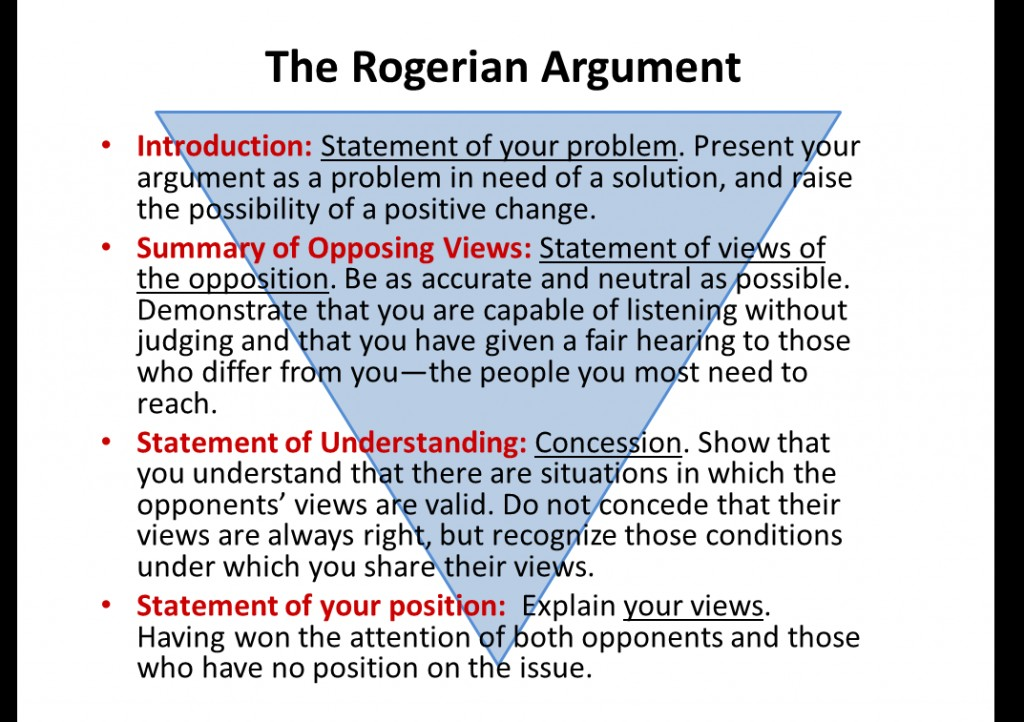 001 Roger1 Rogerian Essay Best Argument Example Sentence Abortion Style Topics Large