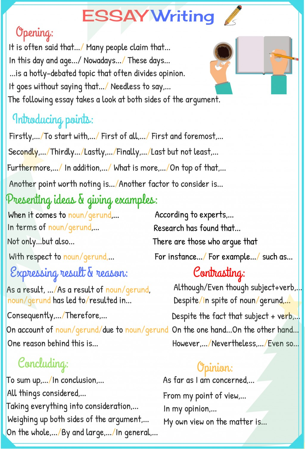 001 Steps To Writing An Essay Stunning 4th Grade Middle School Conclusion Large
