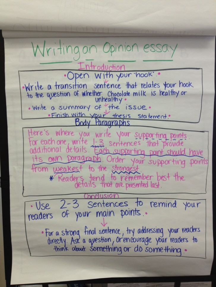 How to write a reaction essay