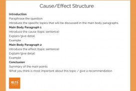 001 Structure Of Cause And Effect Essay Dreaded A Ielts Ppt Generic