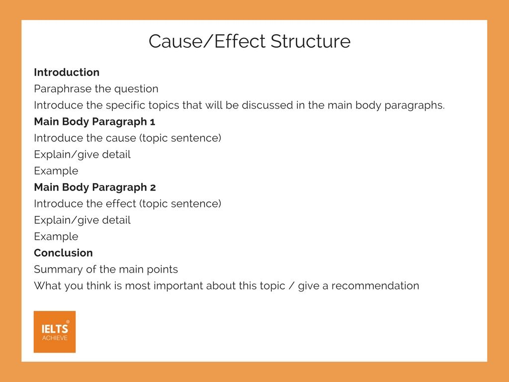 001 Structure Of Cause And Effect Essay Dreaded A Ielts Ppt Generic Full