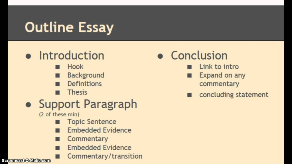001 Synthesis Essay Outline Example Stupendous Ap Lang Layout Large