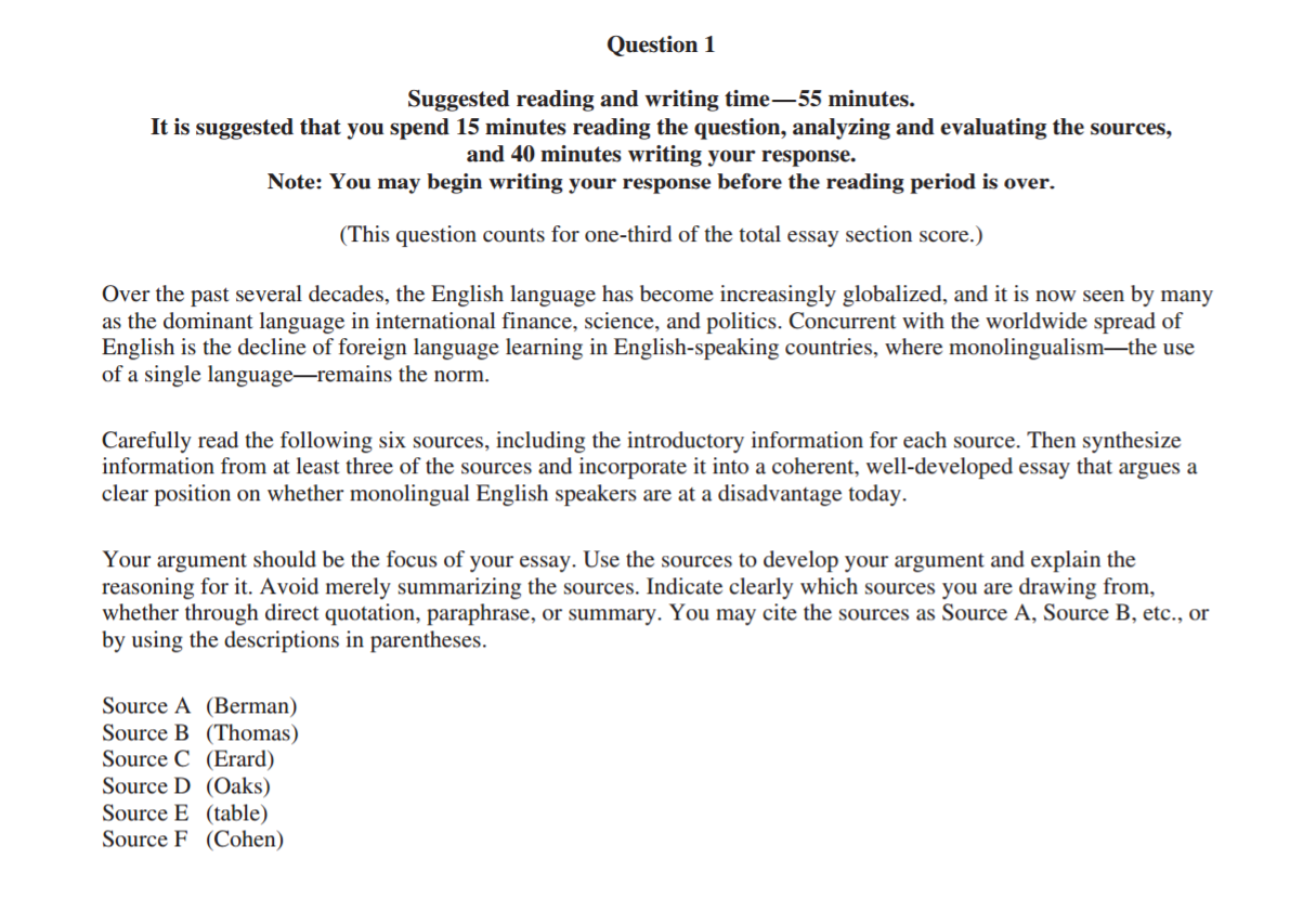 example of synthesis essay ap language