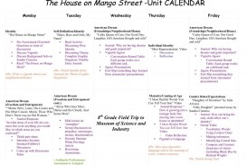 001 The House On Mango Street Essay Unforgettable Topics Prompts